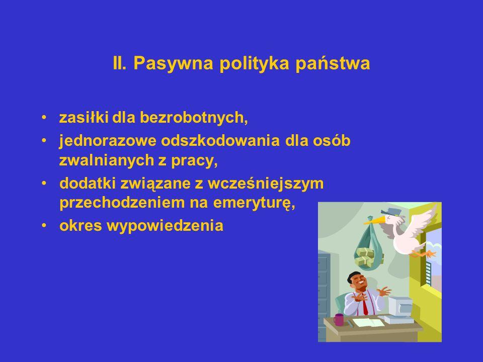 II. Pasywna polityka państwa