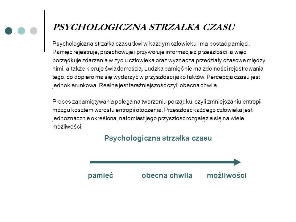PSYCHOLOGICZNA STRZAŁKA CZASU