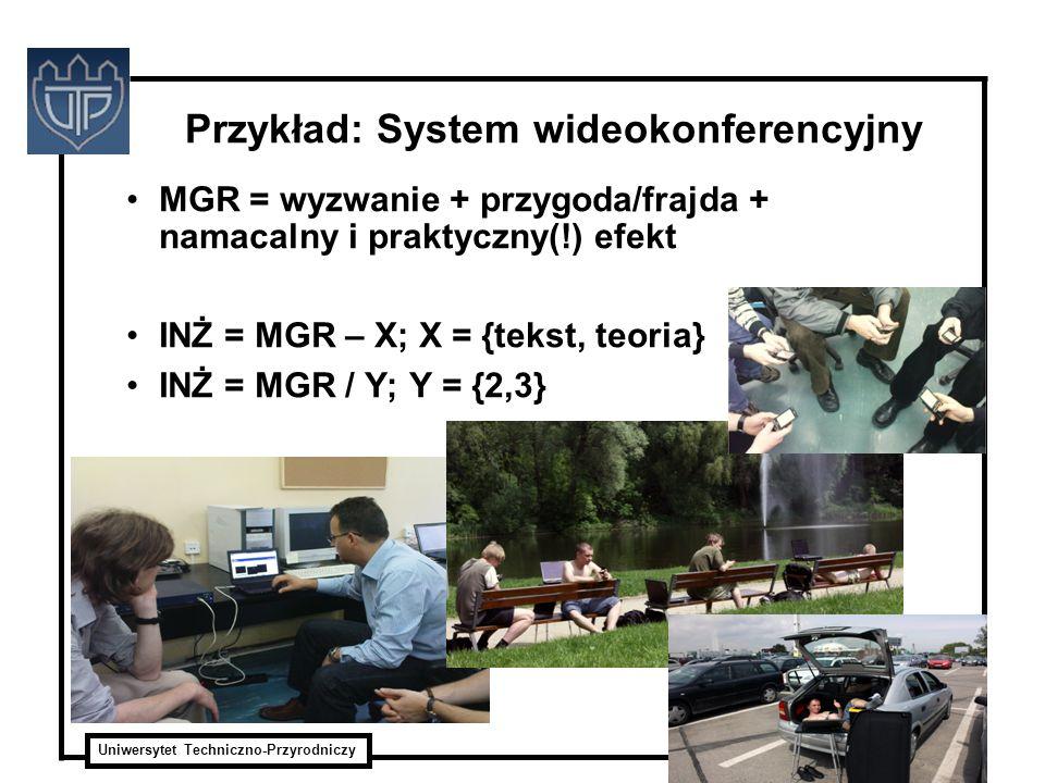 Przykład: System wideokonferencyjny