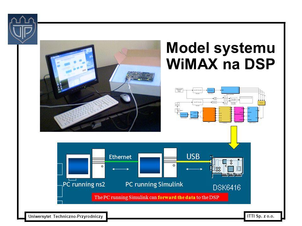 Model systemu WiMAX na DSP