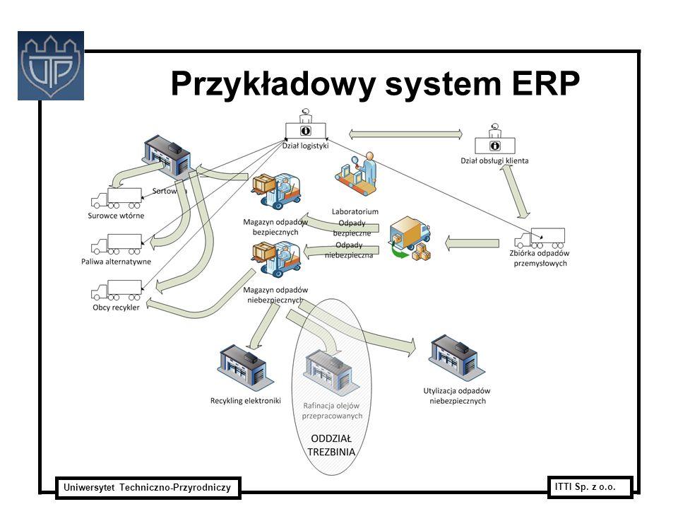 Przykładowy system ERP