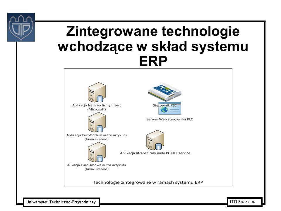 Zintegrowane technologie wchodzące w skład systemu ERP