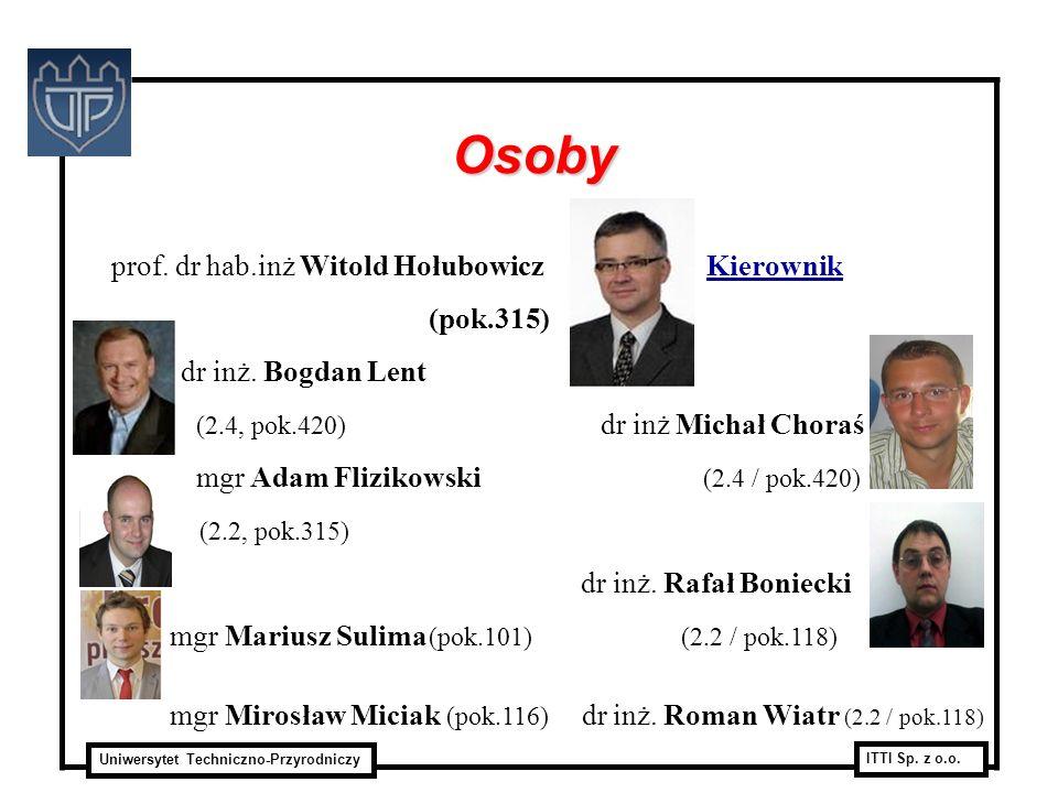 Osoby prof. dr hab.inż Witold Hołubowicz Kierownik (pok.315)