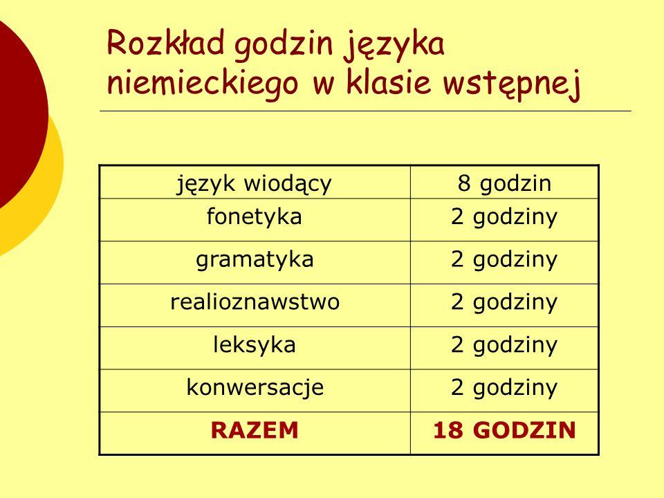 Rozkład godzin języka niemieckiego w klasie wstępnej