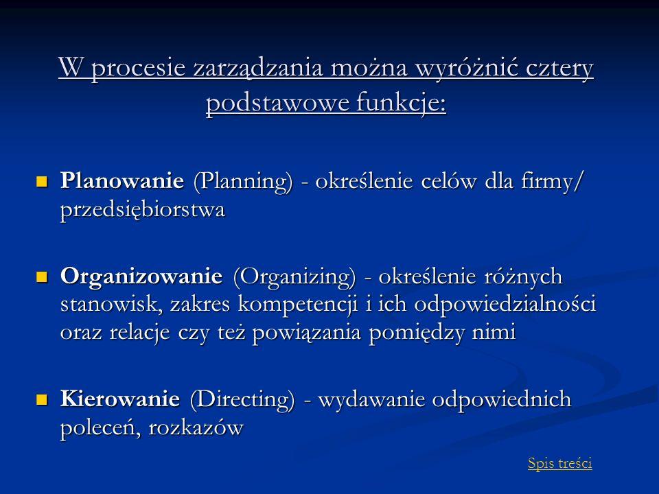 W procesie zarządzania można wyróżnić cztery podstawowe funkcje: