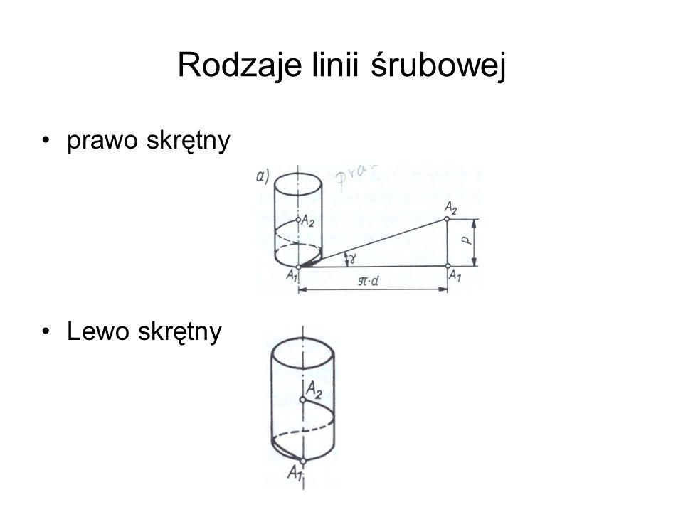 Rodzaje linii śrubowej