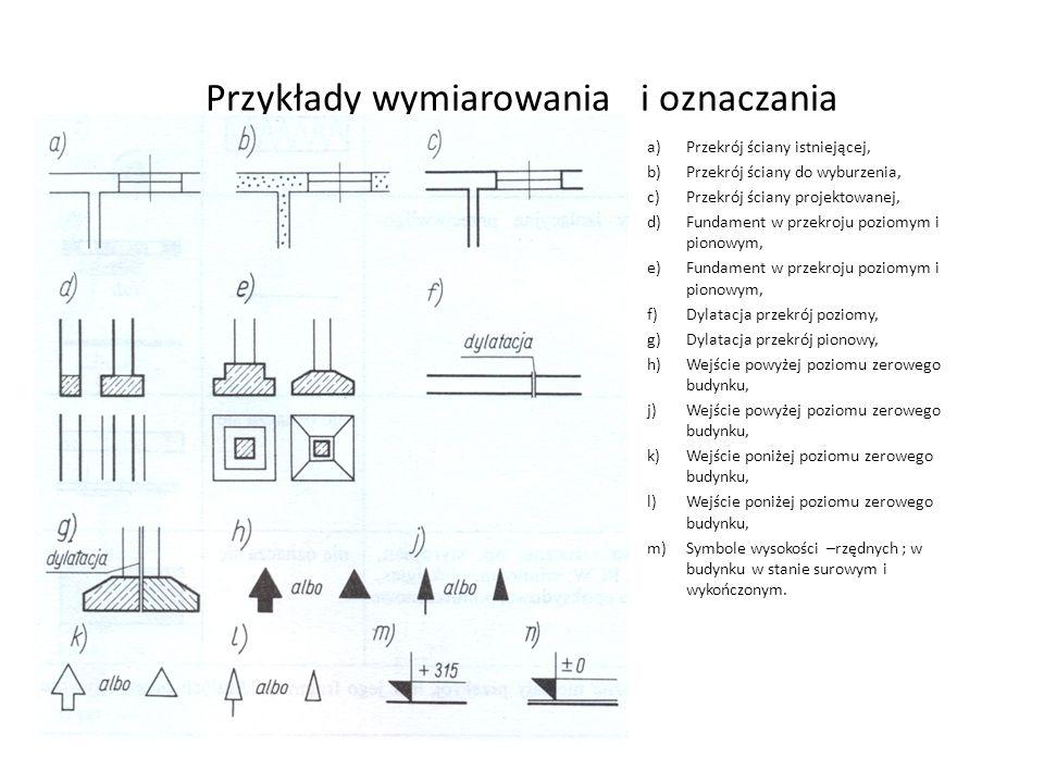 Przykłady wymiarowania i oznaczania
