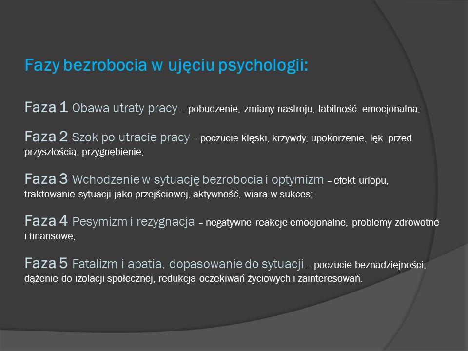 Fazy bezrobocia w ujęciu psychologii: Faza 1 Obawa utraty pracy – pobudzenie, zmiany nastroju, labilność emocjonalna; Faza 2 Szok po utracie pracy – poczucie klęski, krzywdy, upokorzenie, lęk przed przyszłością, przygnębienie; Faza 3 Wchodzenie w sytuację bezrobocia i optymizm – efekt urlopu, traktowanie sytuacji jako przejściowej, aktywność, wiara w sukces; Faza 4 Pesymizm i rezygnacja – negatywne reakcje emocjonalne, problemy zdrowotne i finansowe; Faza 5 Fatalizm i apatia, dopasowanie do sytuacji – poczucie beznadziejności, dążenie do izolacji społecznej, redukcja oczekiwań życiowych i zainteresowań.