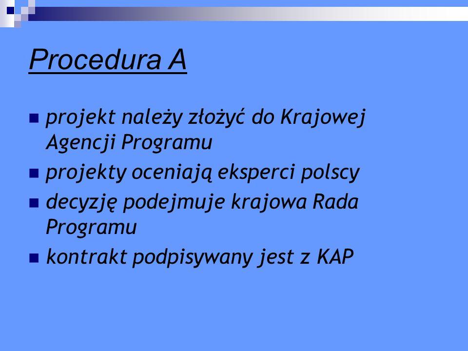 Procedura A projekt należy złożyć do Krajowej Agencji Programu