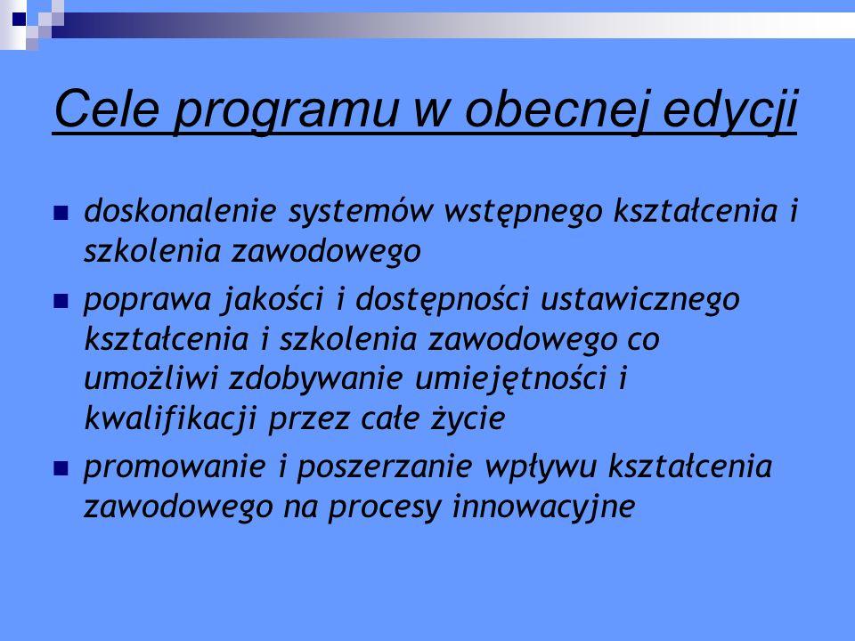 Cele programu w obecnej edycji
