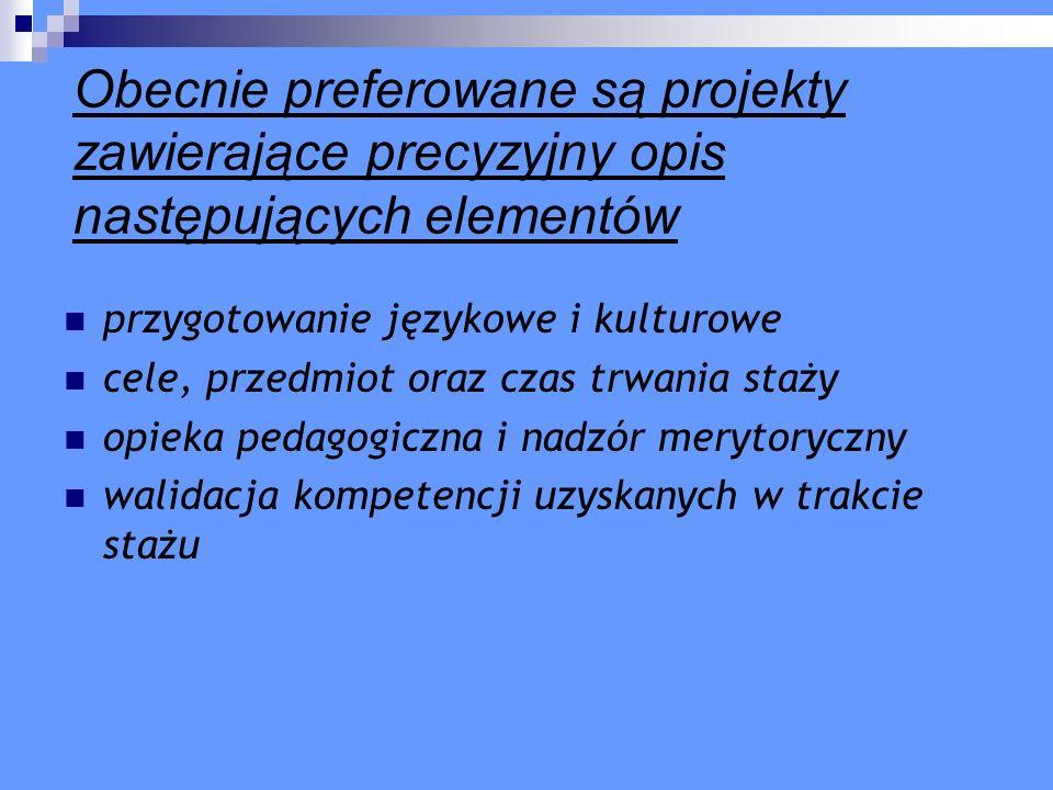 Obecnie preferowane są projekty zawierające precyzyjny opis następujących elementów