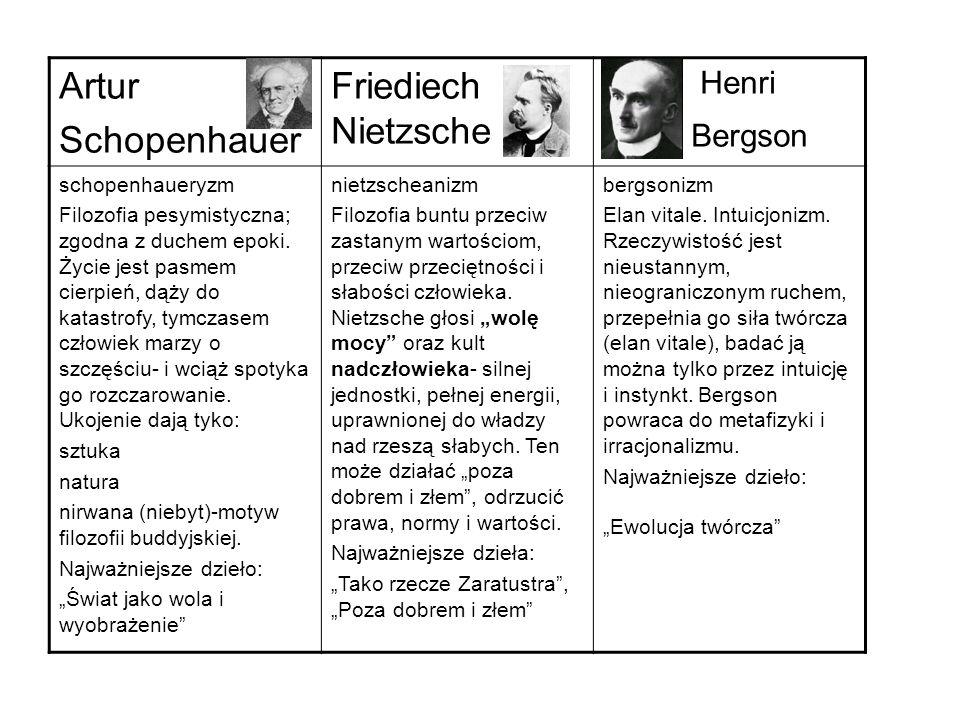 Artur Schopenhauer Friediech Nietzsche Henri Bergson schopenhaueryzm