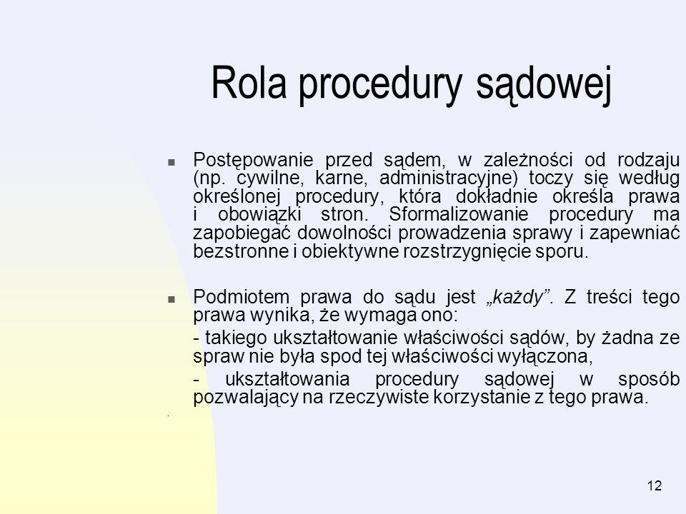 Rola procedury sądowej