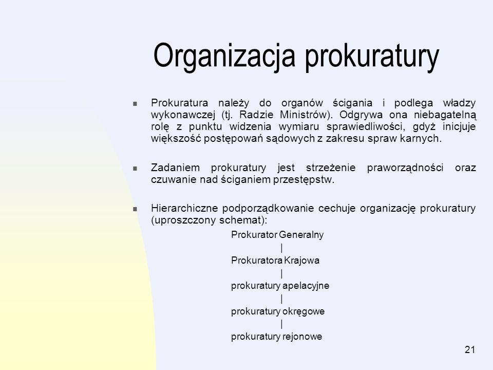 Organizacja prokuratury