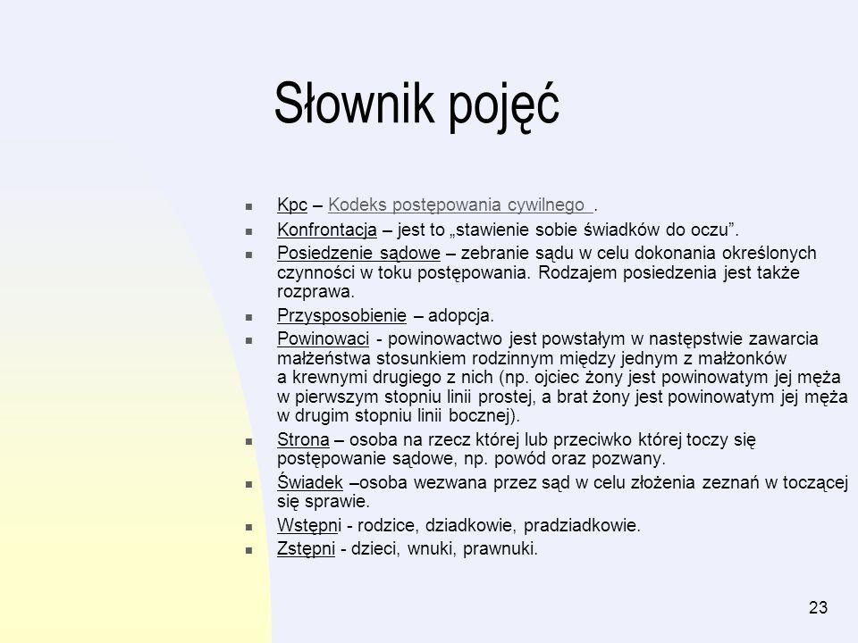 Słownik pojęć Kpc – Kodeks postępowania cywilnego .