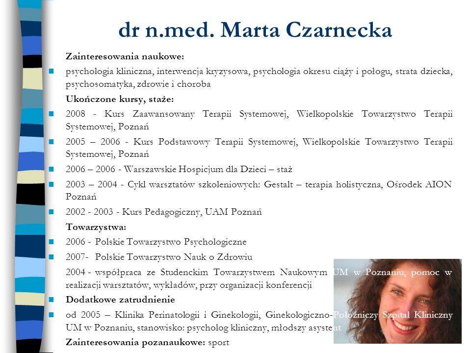 dr n.med. Marta Czarnecka