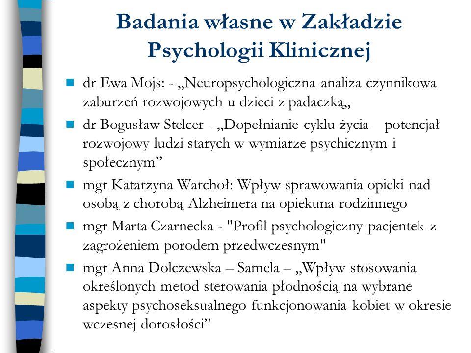 Badania własne w Zakładzie Psychologii Klinicznej