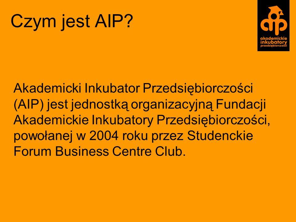 Czym jest AIP