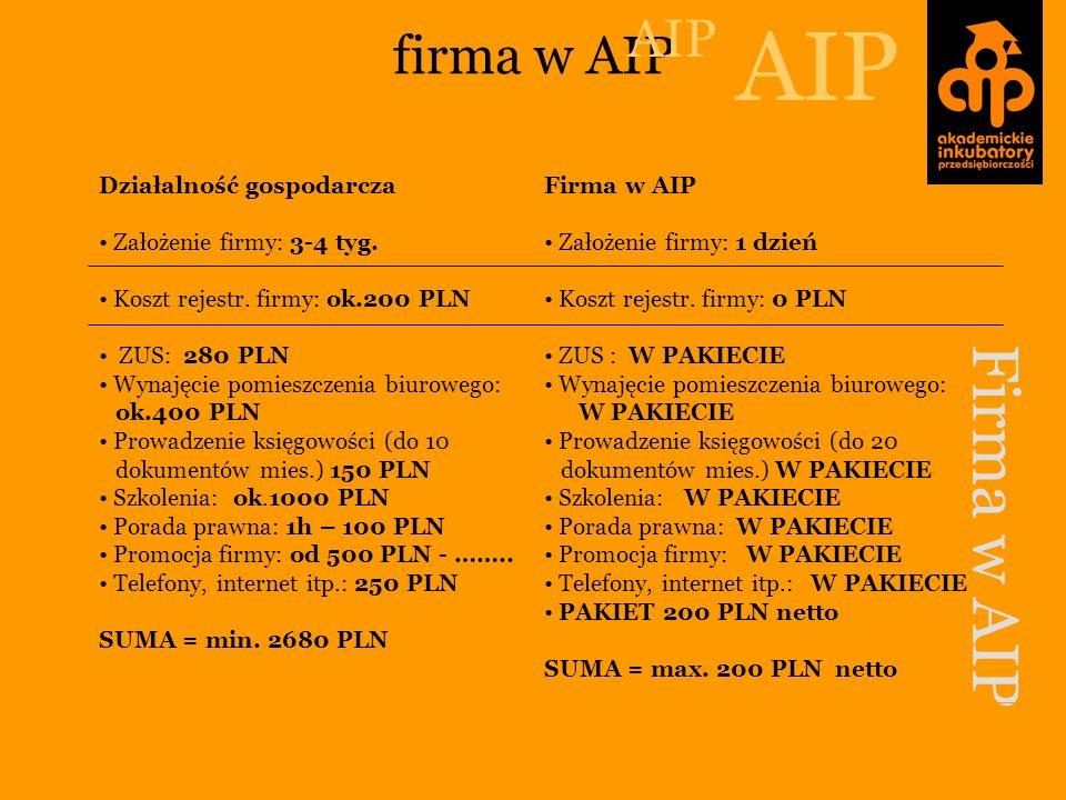 AIP Firma w AIP AIP firma w AIP Działalność gospodarcza