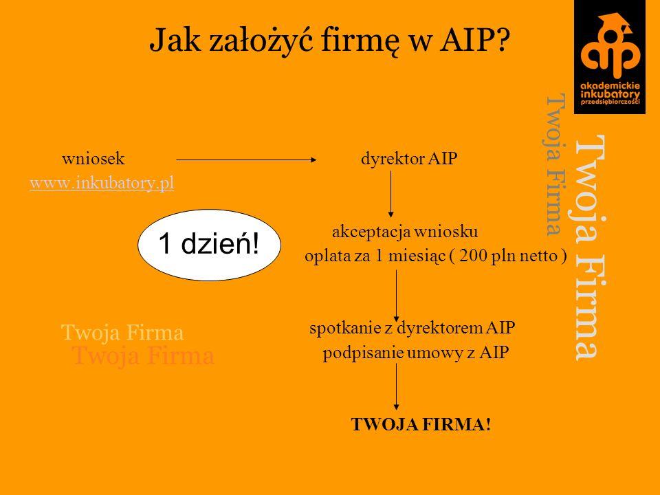 Twoja Firma Jak założyć firmę w AIP 1 dzień! Twoja Firma Twoja Firma