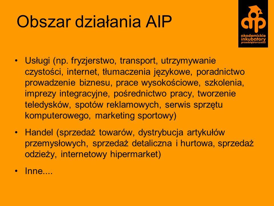 Obszar działania AIP