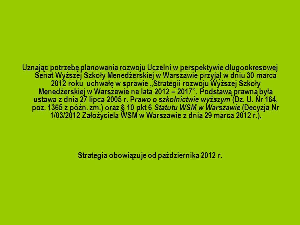Strategia obowiązuje od października 2012 r.