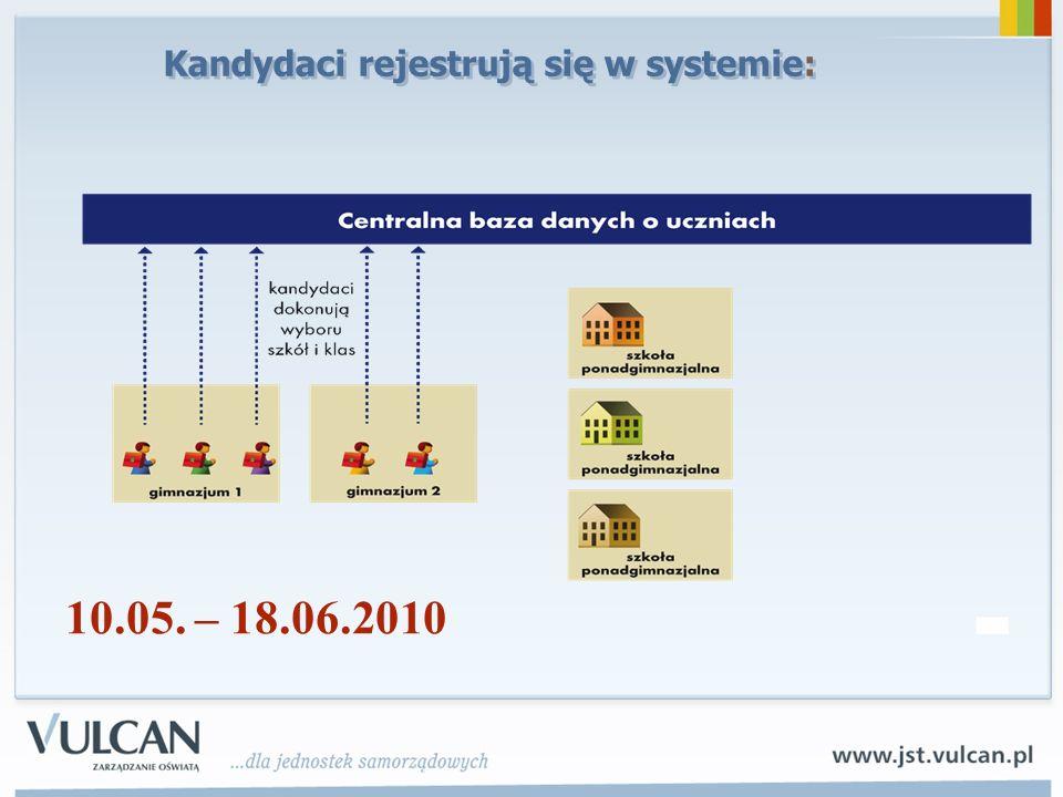 Kandydaci rejestrują się w systemie: