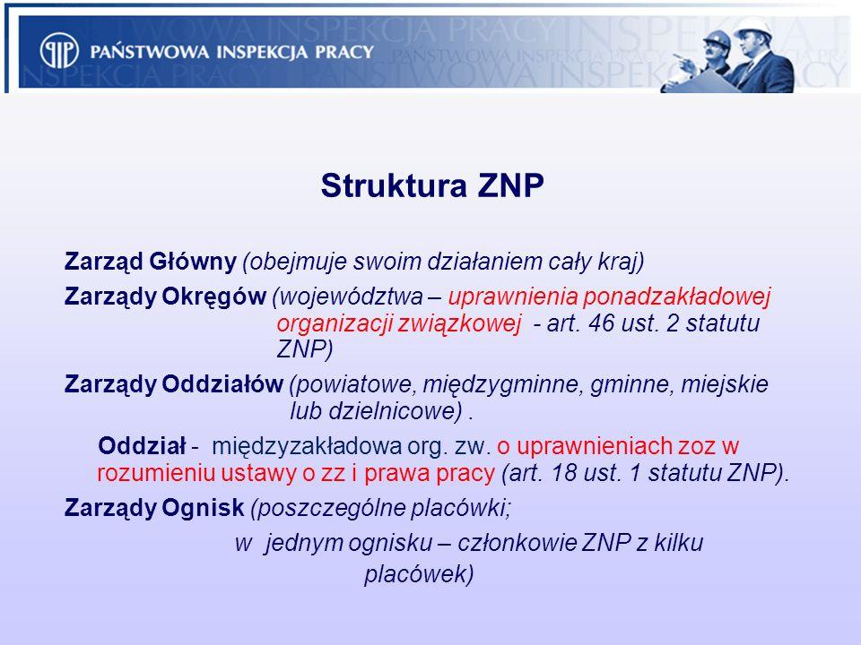 Struktura ZNP Zarząd Główny (obejmuje swoim działaniem cały kraj)