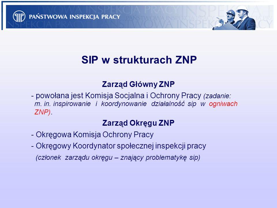 SIP w strukturach ZNP Zarząd Główny ZNP