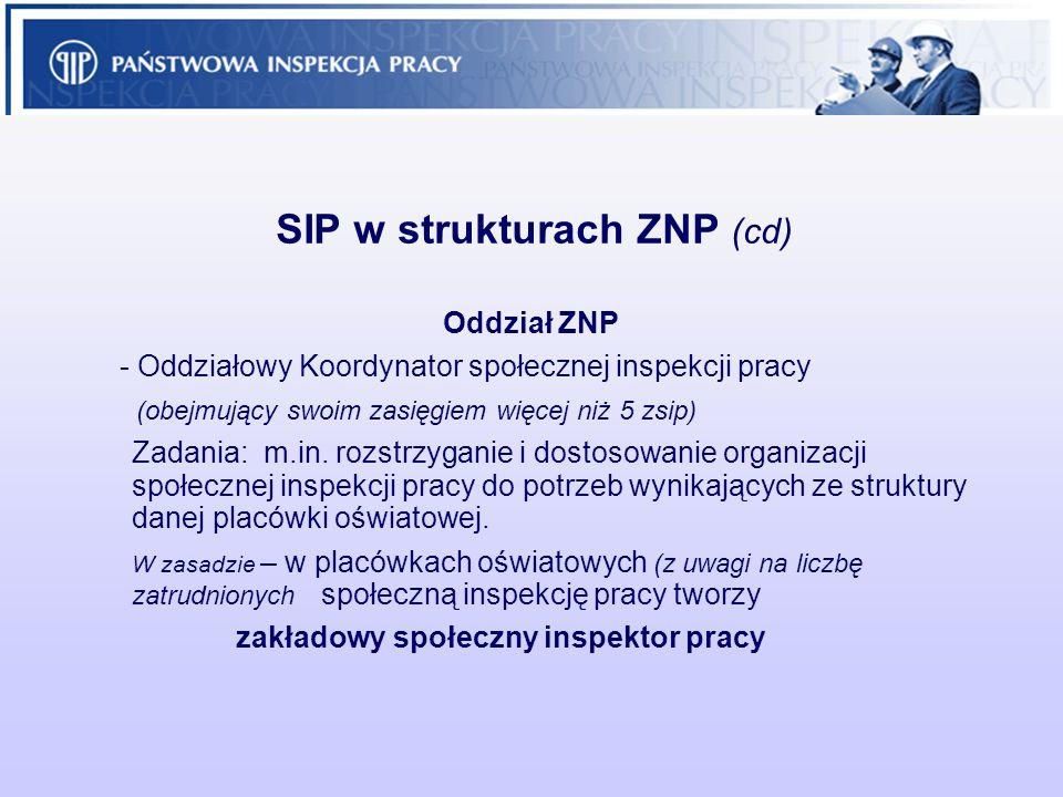 SIP w strukturach ZNP (cd)