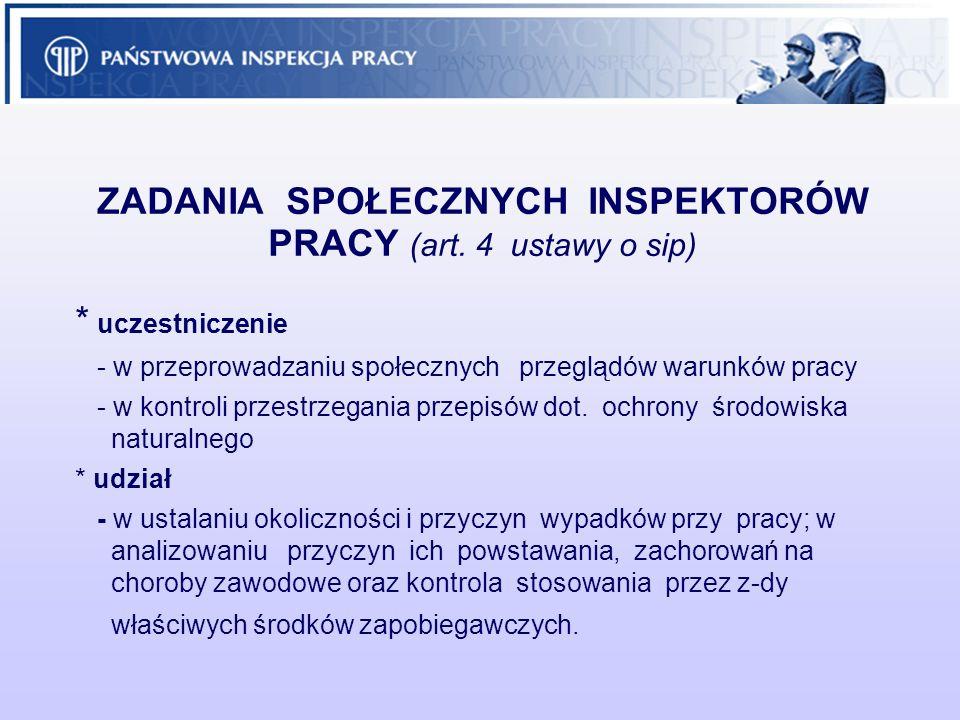 ZADANIA SPOŁECZNYCH INSPEKTORÓW PRACY (art. 4 ustawy o sip)