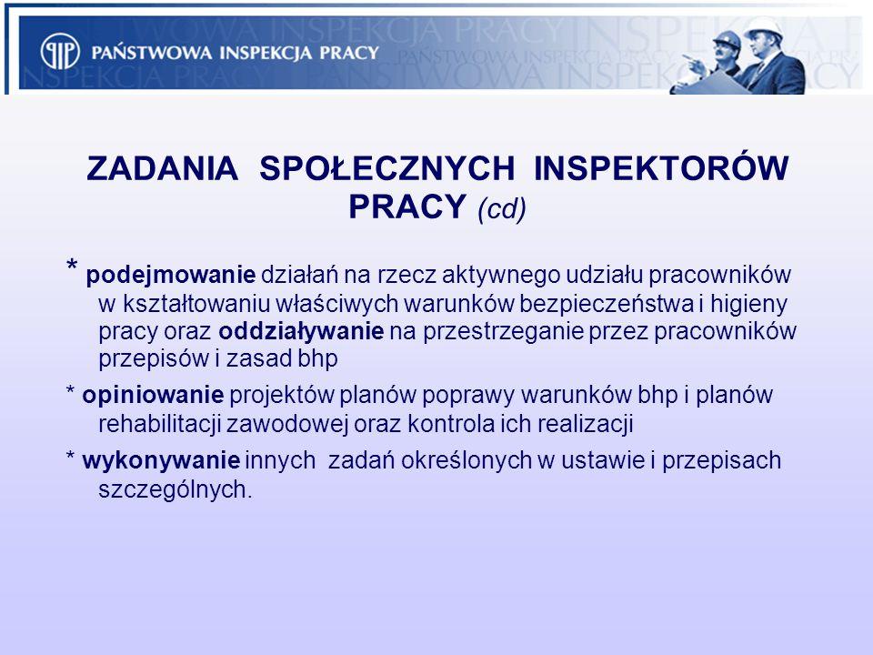 ZADANIA SPOŁECZNYCH INSPEKTORÓW PRACY (cd)
