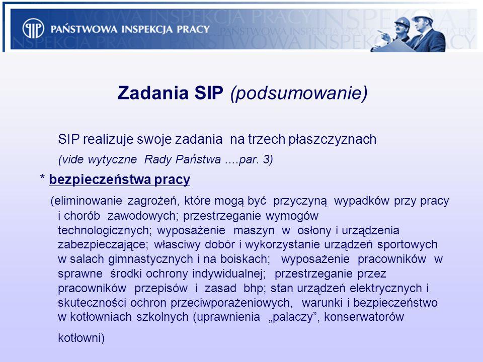 Zadania SIP (podsumowanie)