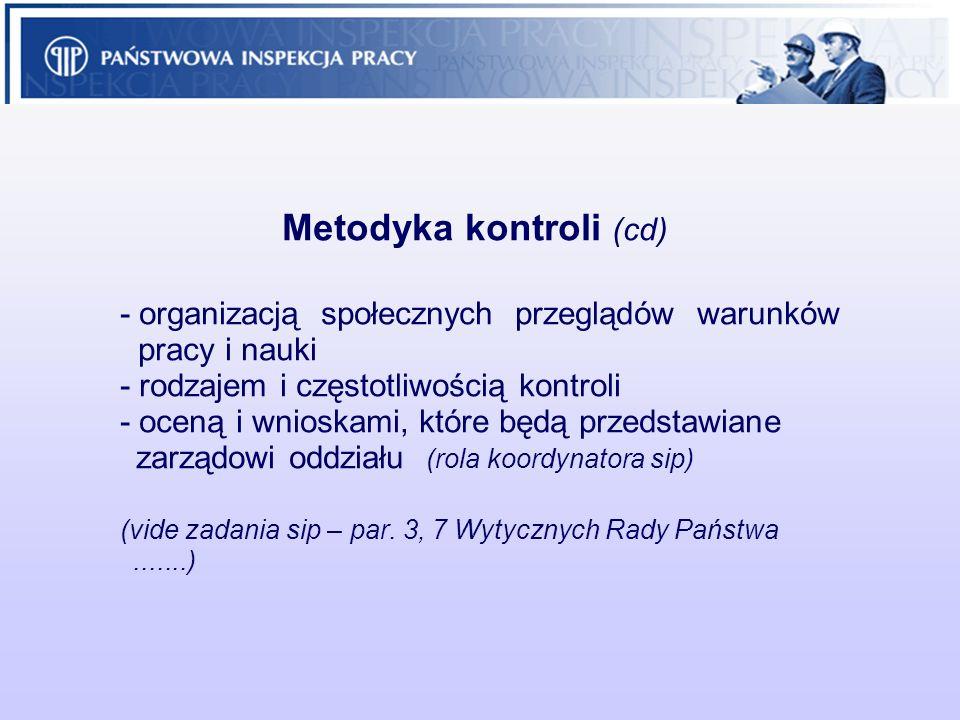 Metodyka kontroli (cd). - organizacją społecznych przeglądów warunków