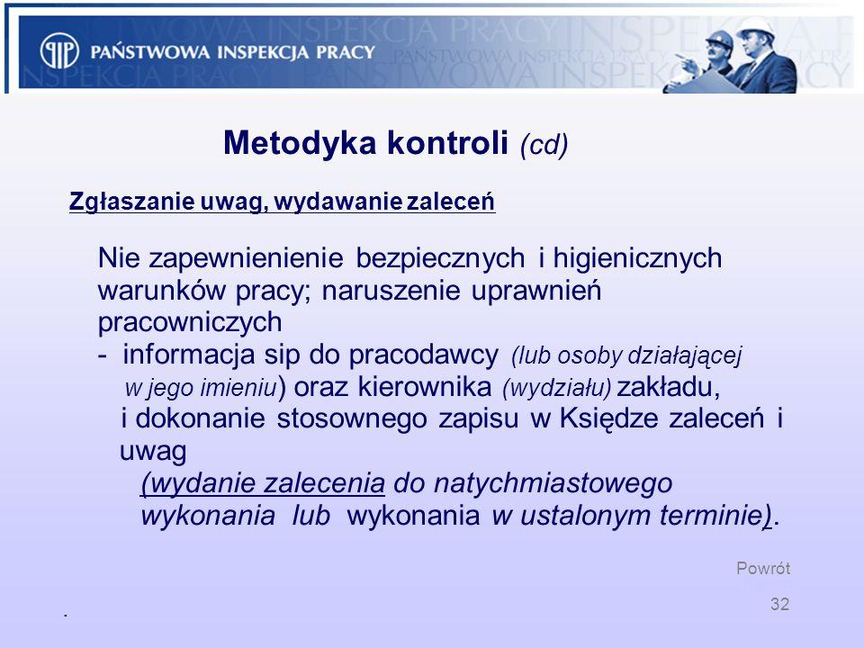 Metodyka kontroli (cd). Zgłaszanie uwag, wydawanie zaleceń