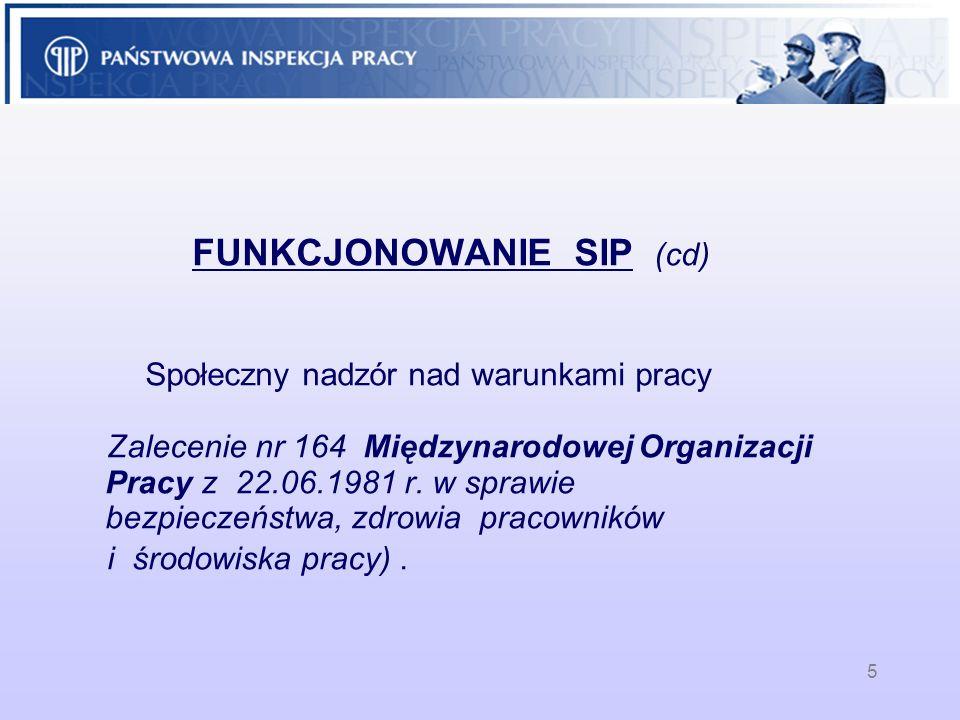 FUNKCJONOWANIE SIP (cd). Społeczny nadzór nad warunkami pracy