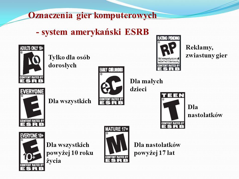 Oznaczenia gier komputerowych - system amerykański ESRB