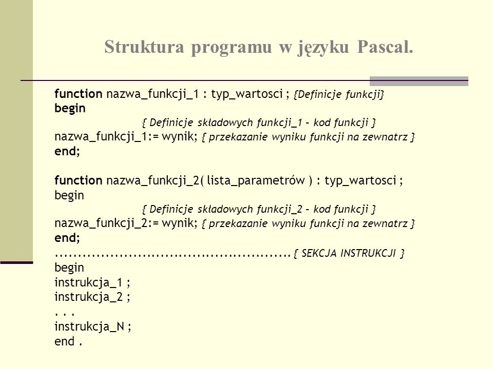Struktura programu w języku Pascal.