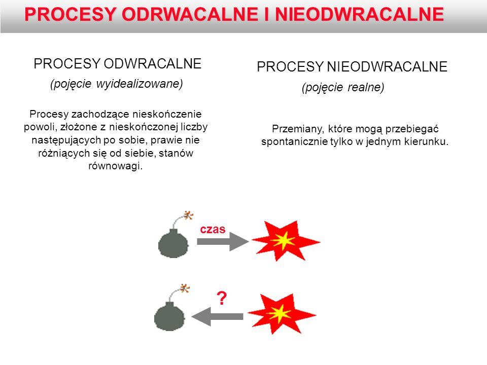PROCESY ODRWACALNE I NIEODWRACALNE