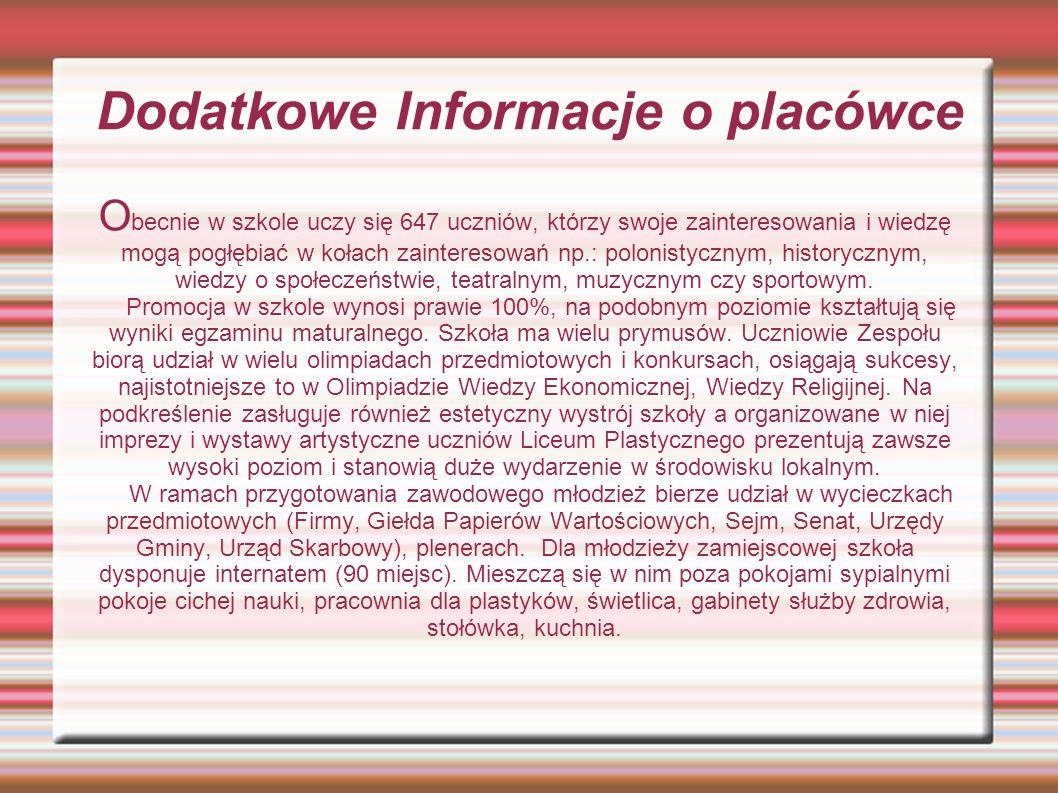 Dodatkowe Informacje o placówce