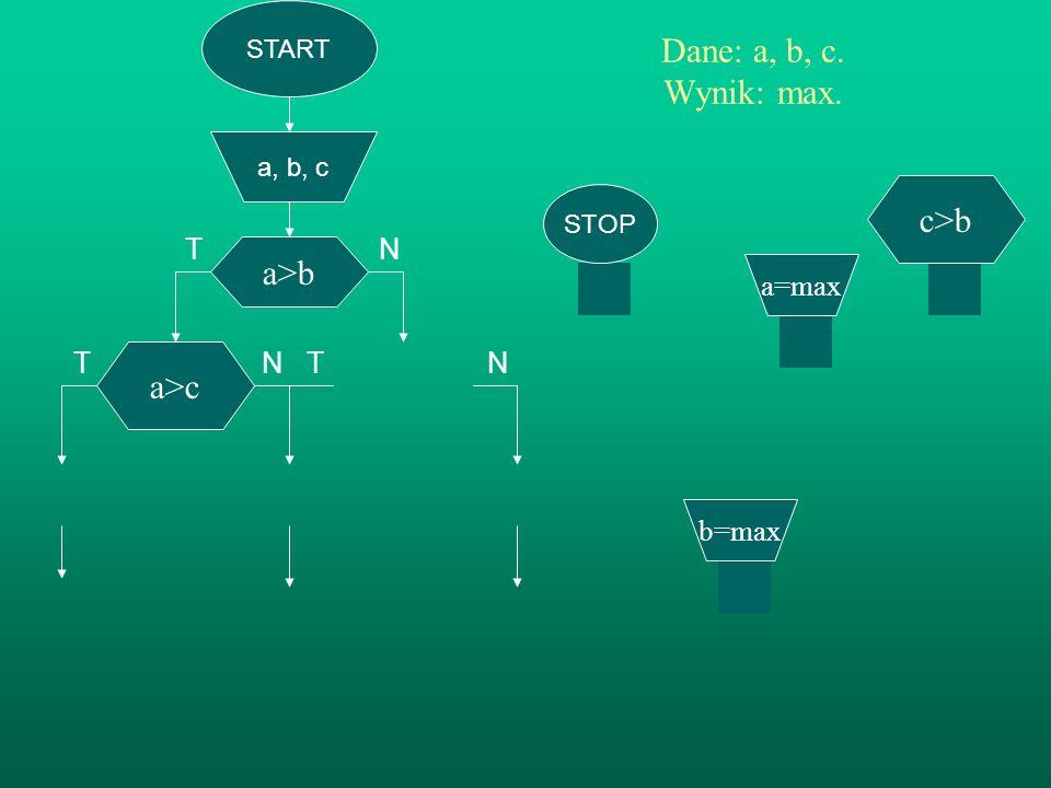 T N T N Dane: a, b, c. Wynik: max. c>b a>b a>c T N a=max