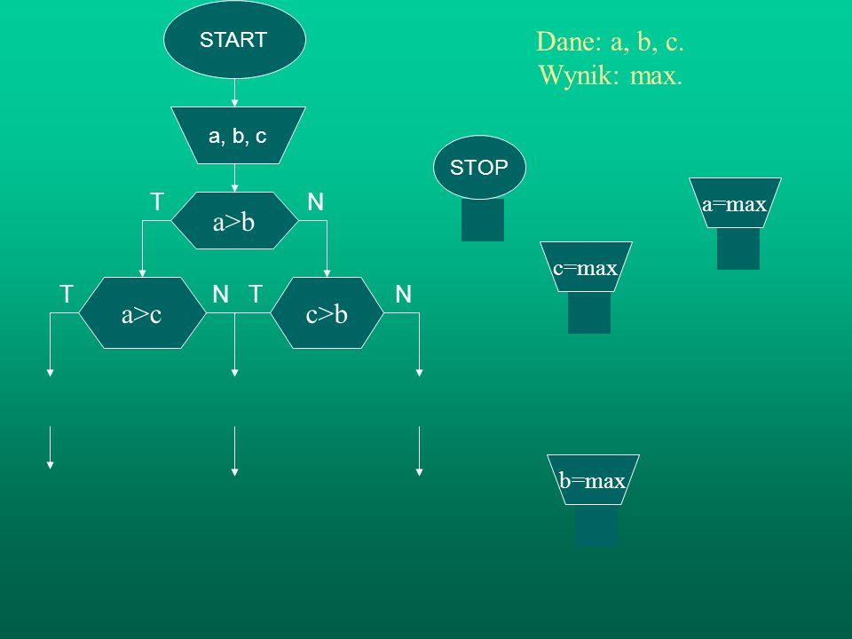T N T N Dane: a, b, c. Wynik: max. a>b a>c c>b T N a=max
