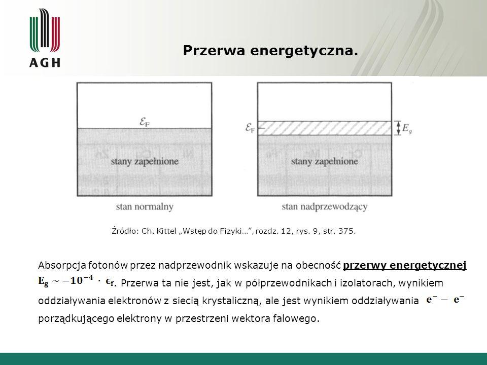 """Przerwa energetyczna. Źródło: Ch. Kittel """"Wstęp do Fizyki… , rozdz. 12, rys. 9, str. 375."""
