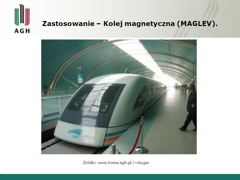 Zastosowanie – Kolej magnetyczna (MAGLEV).