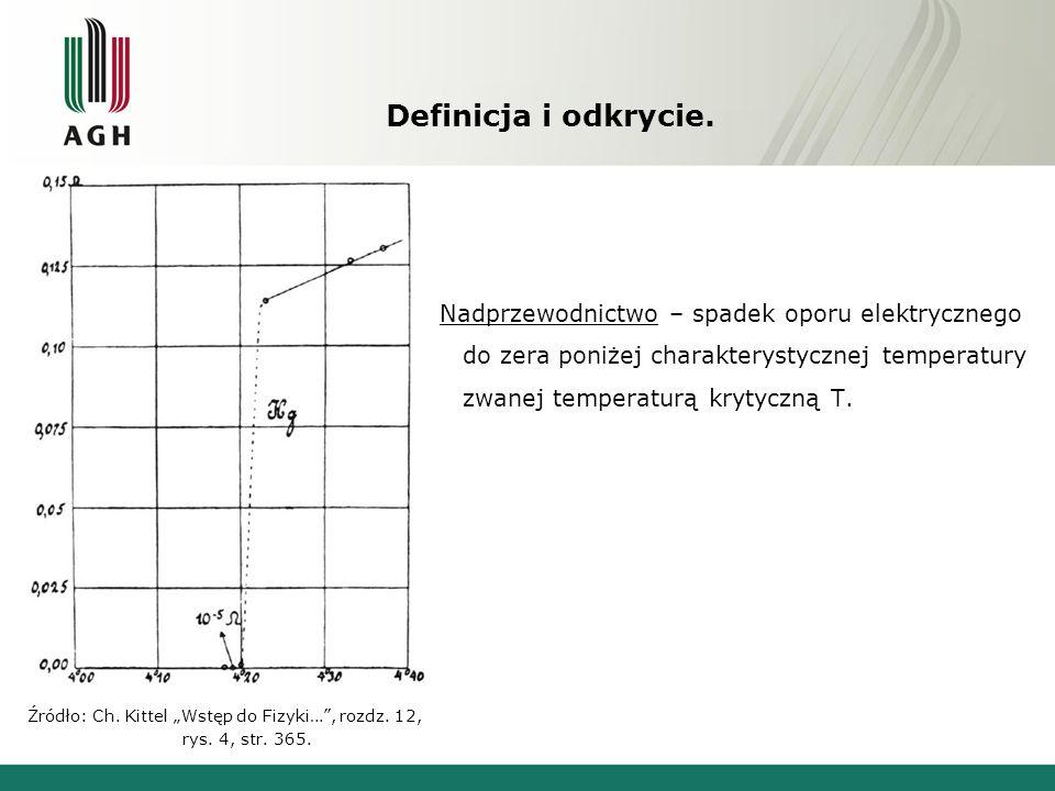 Definicja i odkrycie. Nadprzewodnictwo – spadek oporu elektrycznego do zera poniżej charakterystycznej temperatury zwanej temperaturą krytyczną T.
