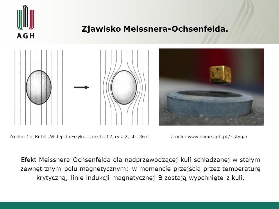 Zjawisko Meissnera-Ochsenfelda.