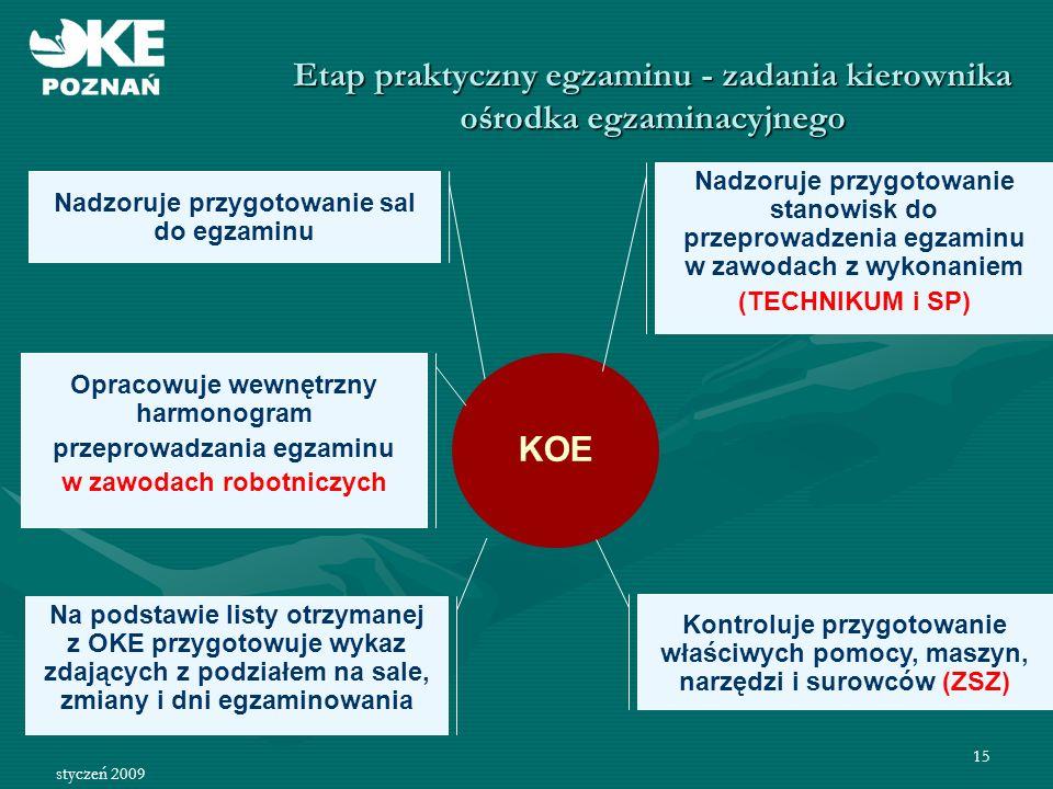 Etap praktyczny egzaminu - zadania kierownika ośrodka egzaminacyjnego
