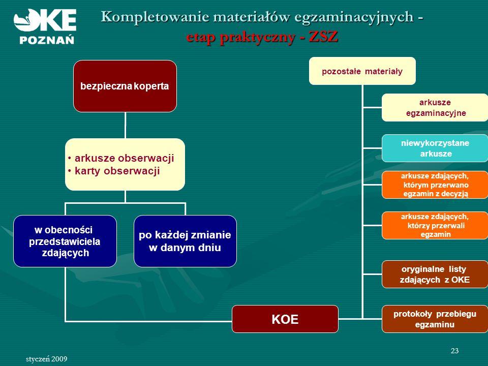 Kompletowanie materiałów egzaminacyjnych -etap praktyczny - ZSZ