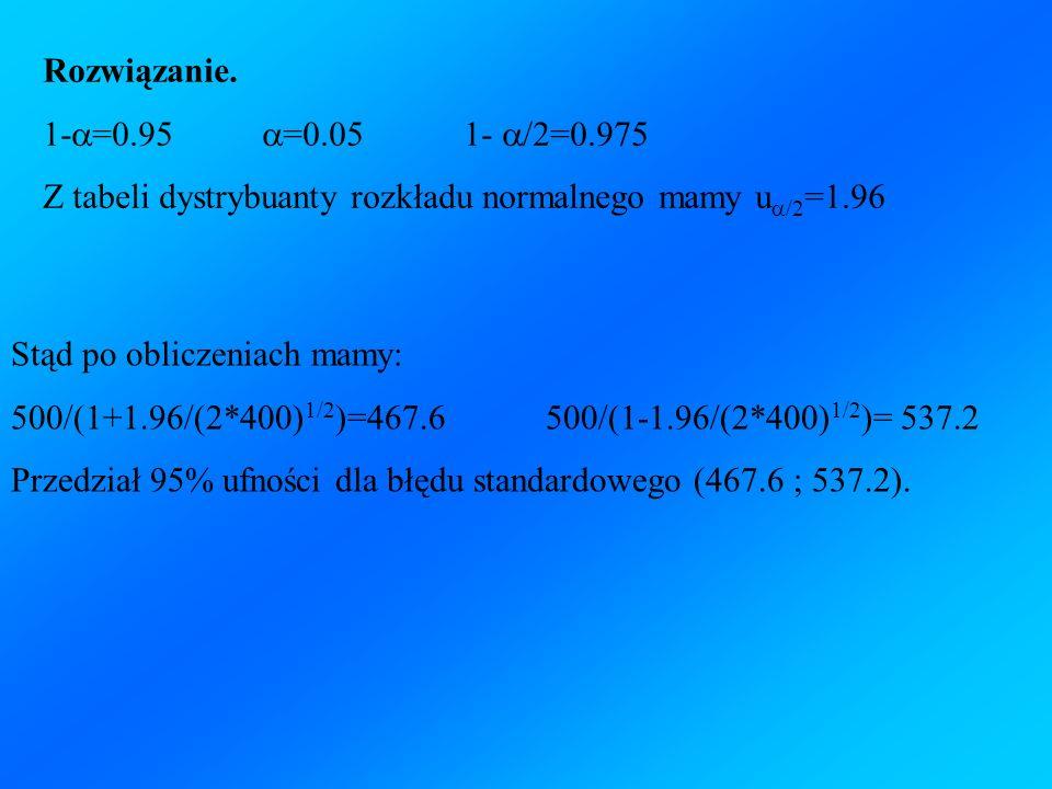 Rozwiązanie. 1-=0.95 =0.05 1- /2=0.975. Z tabeli dystrybuanty rozkładu normalnego mamy u/2=1.96.