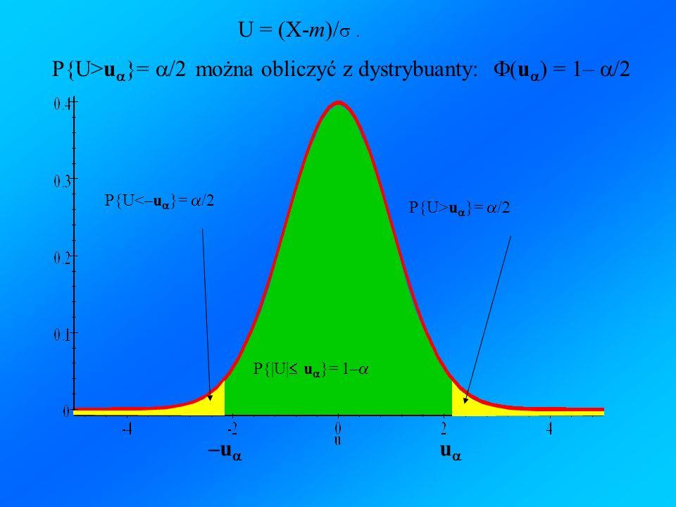 P{U>u}= /2 można obliczyć z dystrybuanty: F(u) = 1– /2